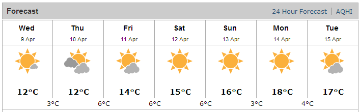 Victoria #yyj Weather Forecast